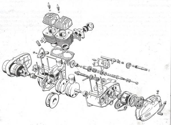 устройство двигателя мотоцикла иж юпитер