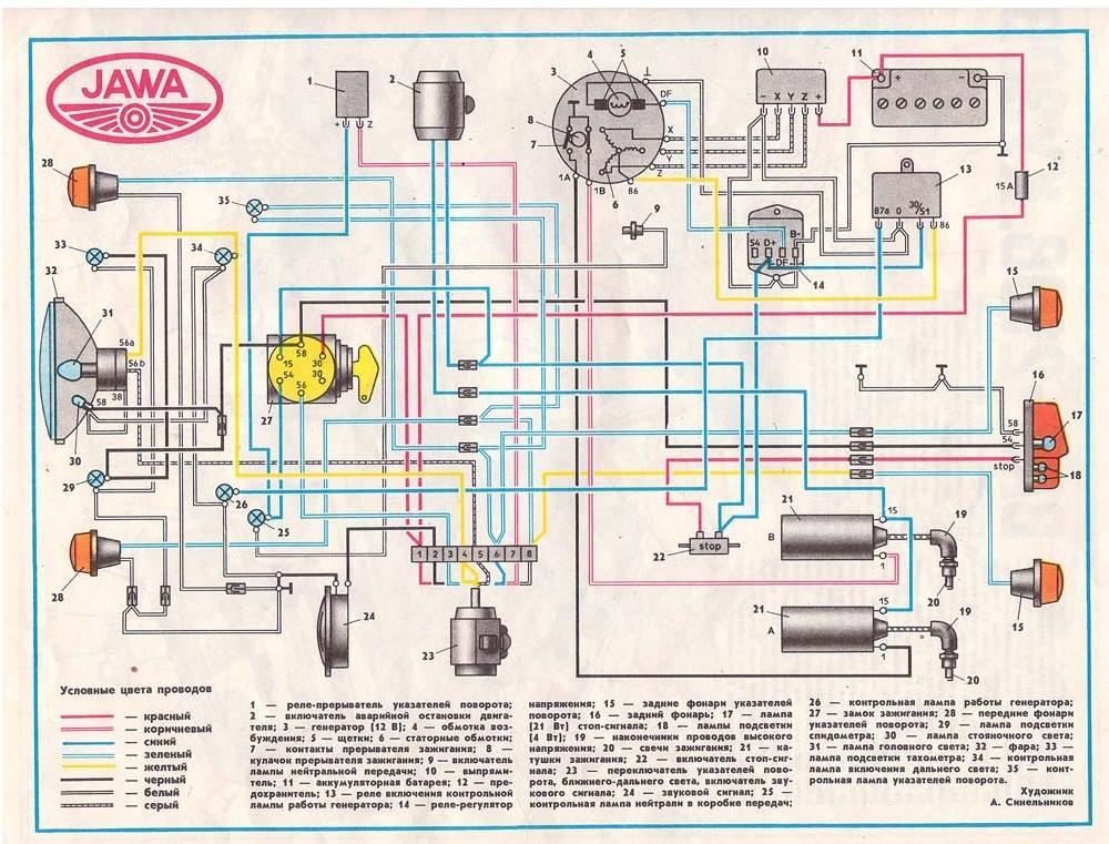 електро схема мотоцикла Ява 12 вольт