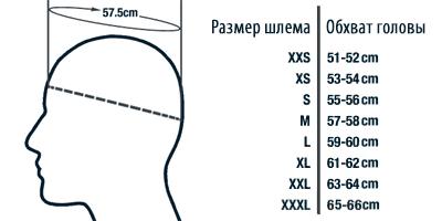 размер шлема